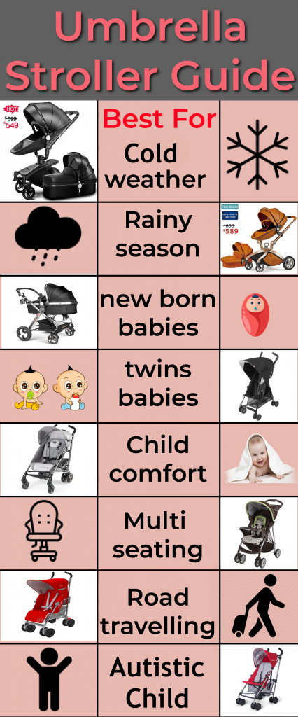 best umbrella stroller guide