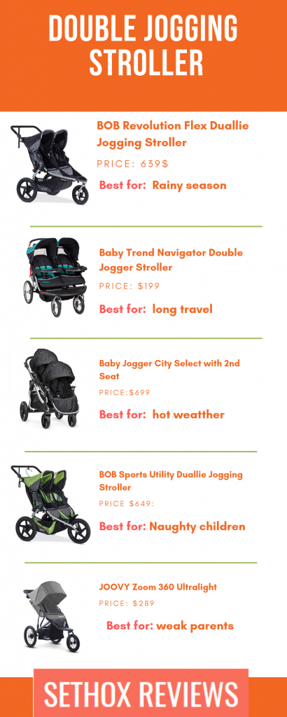 double jogging strollers infographics